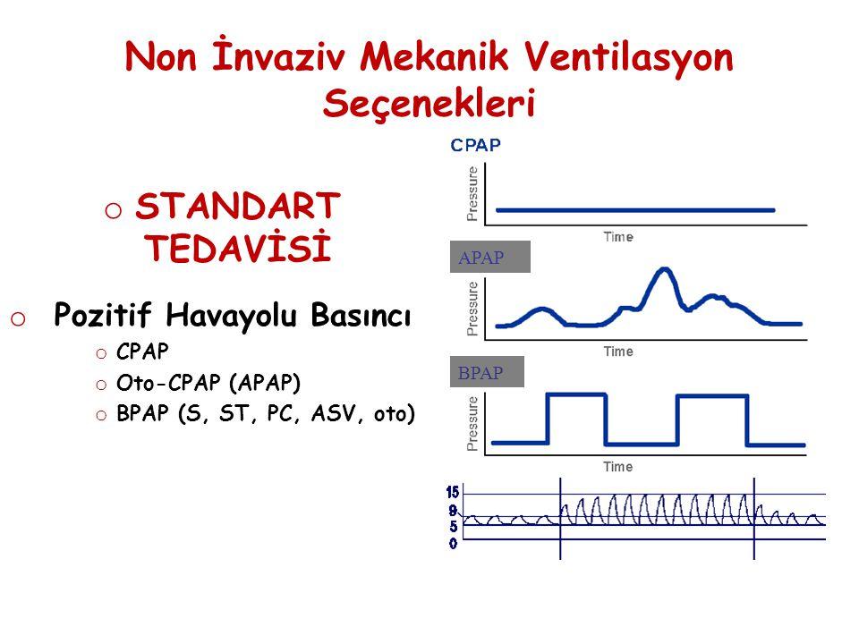 Non İnvaziv Mekanik Ventilasyon Seçenekleri