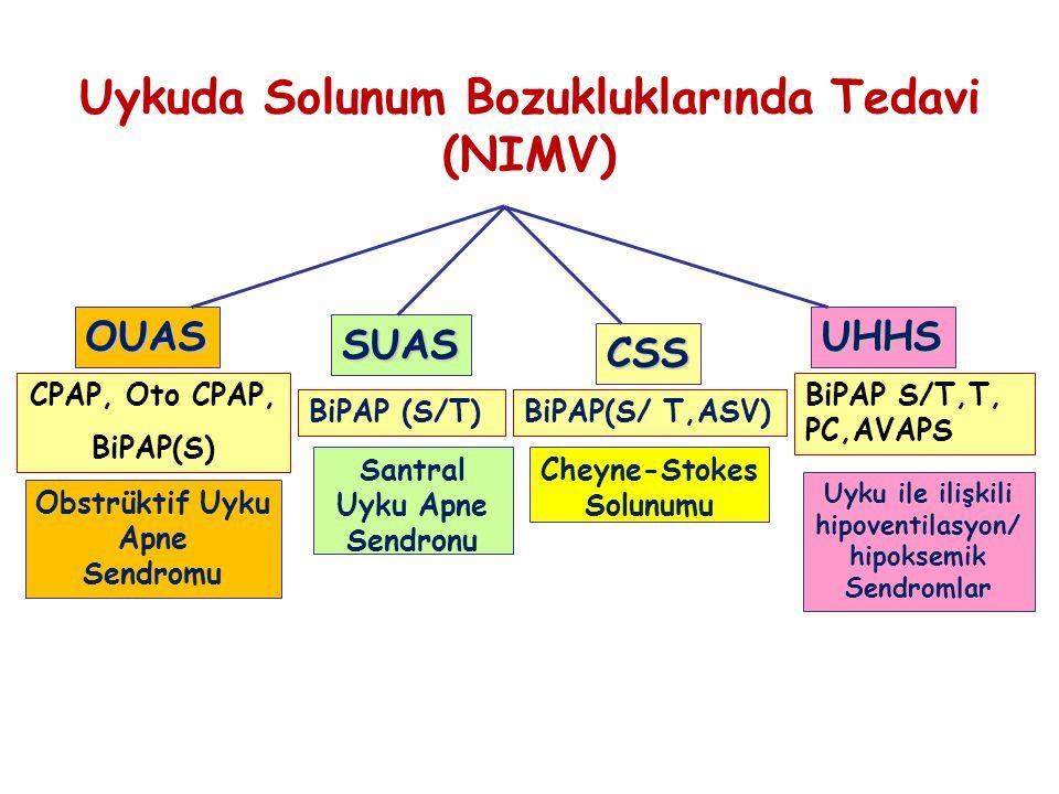 Uykuda Solunum Bozukluklarında Tedavi (NIMV)