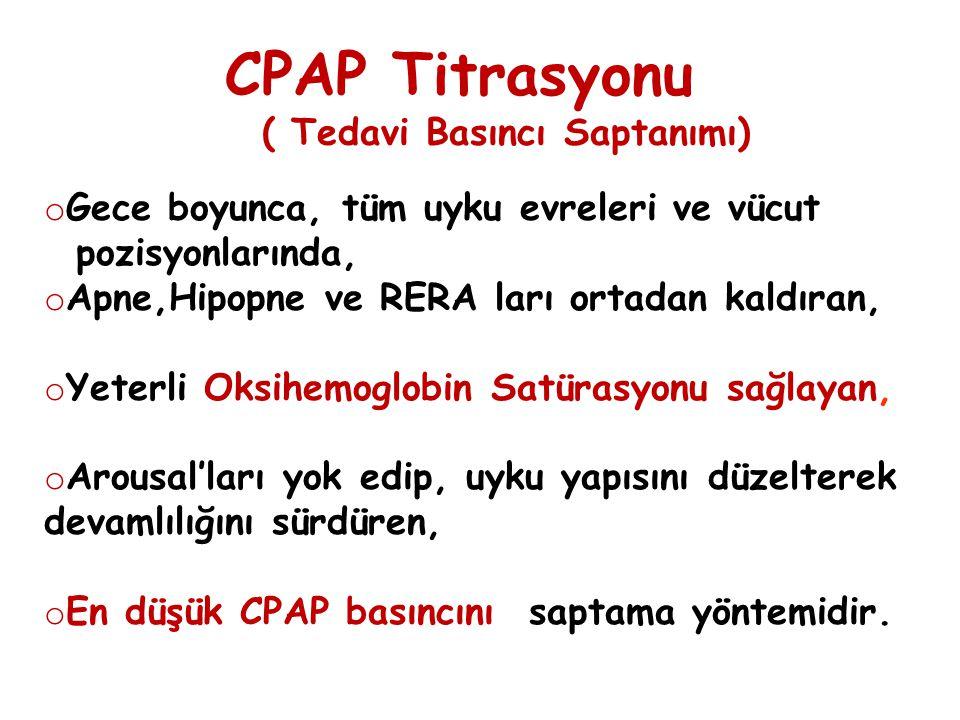 CPAP Titrasyonu ( Tedavi Basıncı Saptanımı)