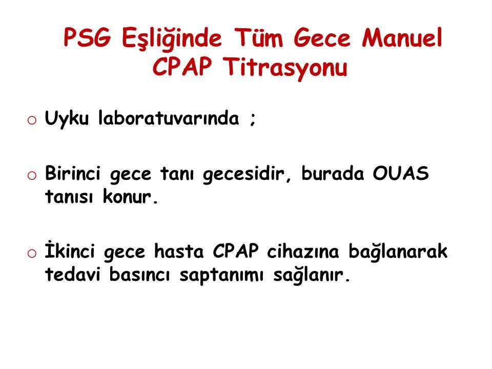 PSG Eşliğinde Tüm Gece Manuel CPAP Titrasyonu