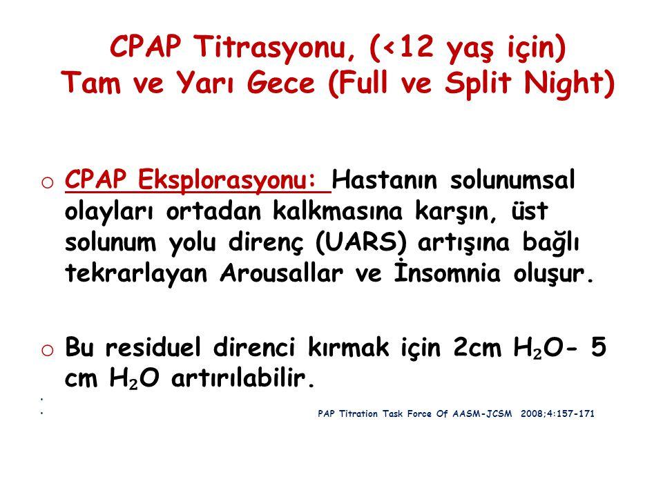 CPAP Titrasyonu, (<12 yaş için) Tam ve Yarı Gece (Full ve Split Night)