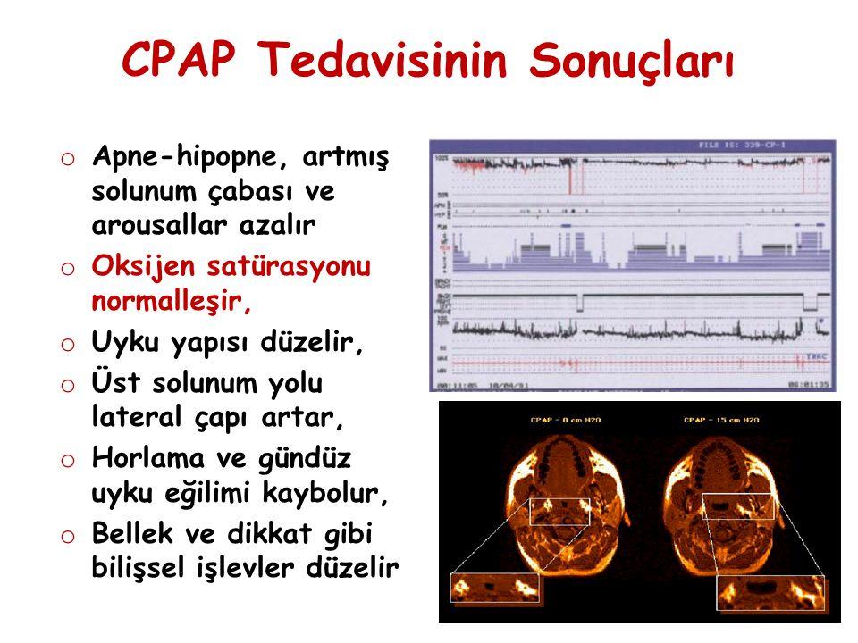 CPAP Tedavisinin Sonuçları