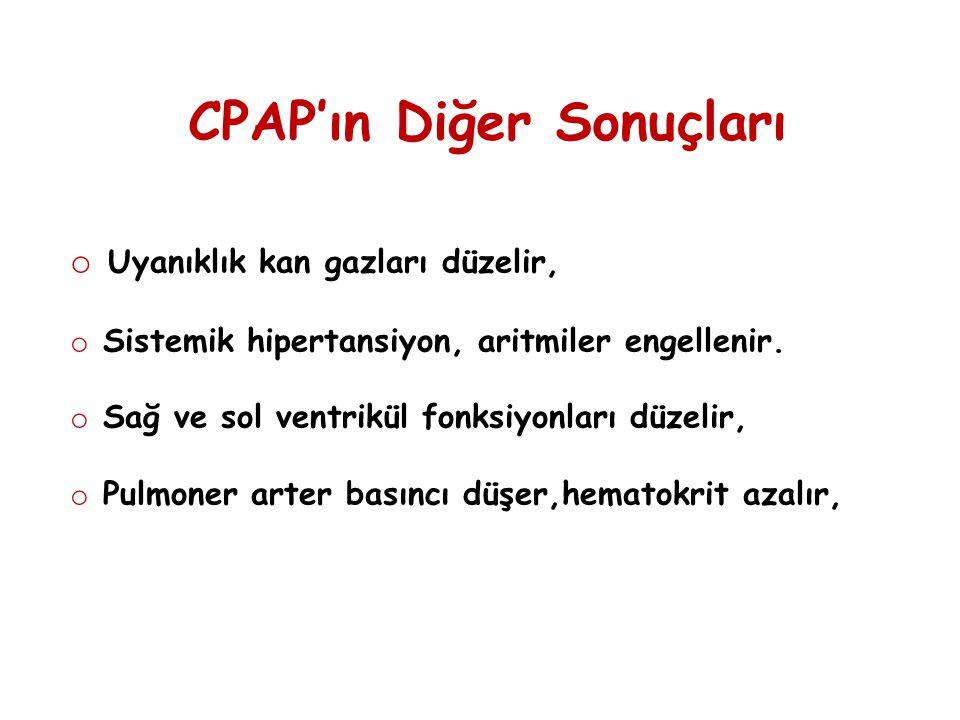 CPAP'ın Diğer Sonuçları