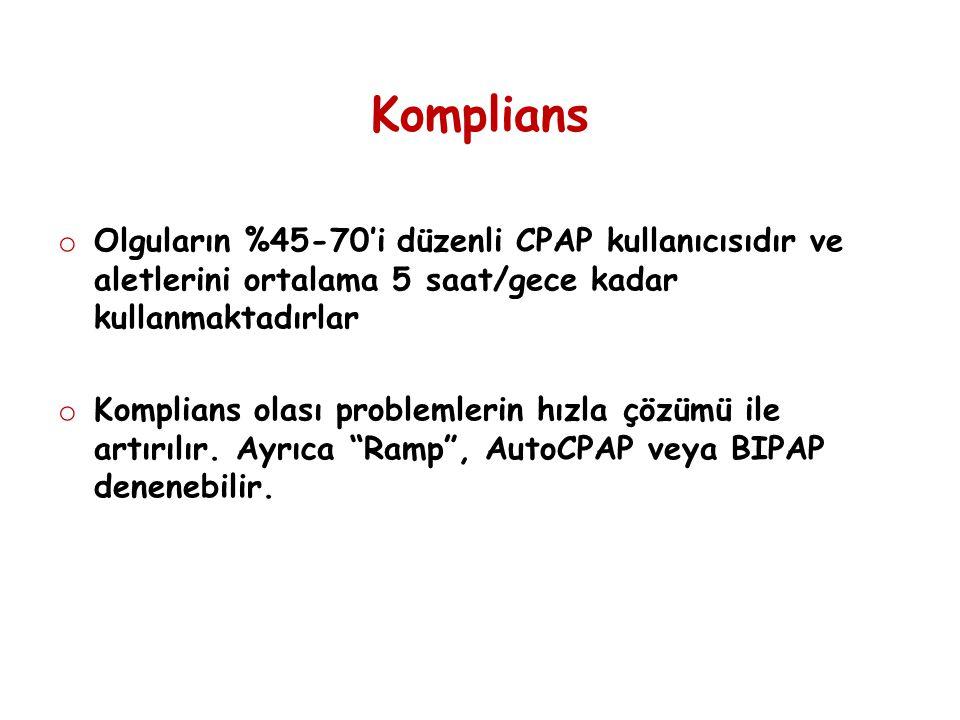 Komplians Olguların %45-70'i düzenli CPAP kullanıcısıdır ve aletlerini ortalama 5 saat/gece kadar kullanmaktadırlar.