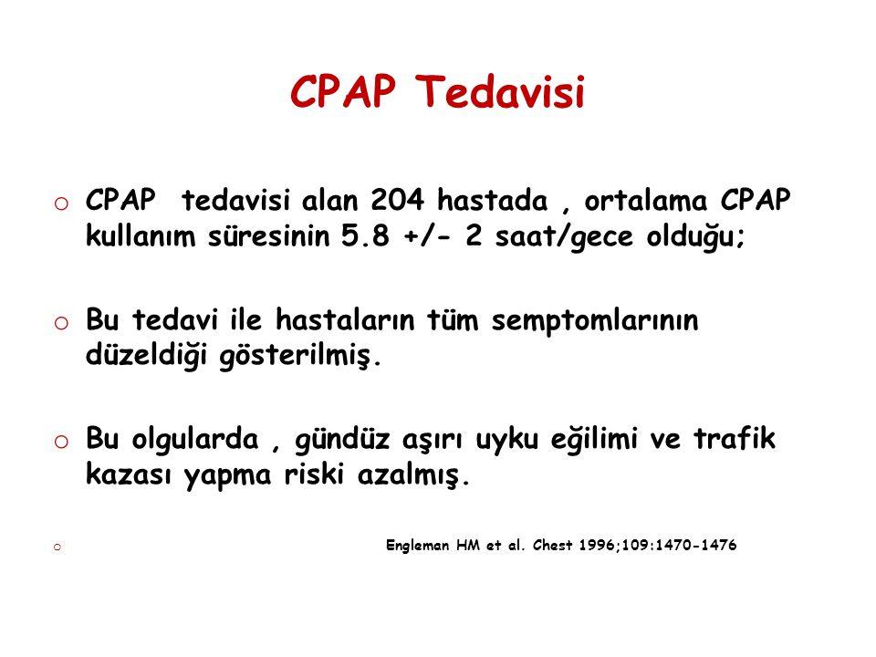 CPAP Tedavisi CPAP tedavisi alan 204 hastada , ortalama CPAP kullanım süresinin 5.8 +/- 2 saat/gece olduğu;