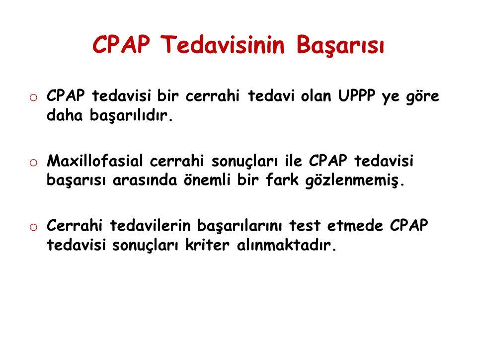 CPAP Tedavisinin Başarısı