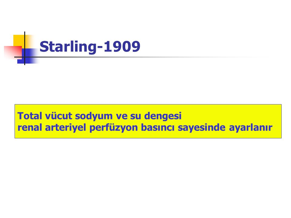 Starling-1909 Total vücut sodyum ve su dengesi