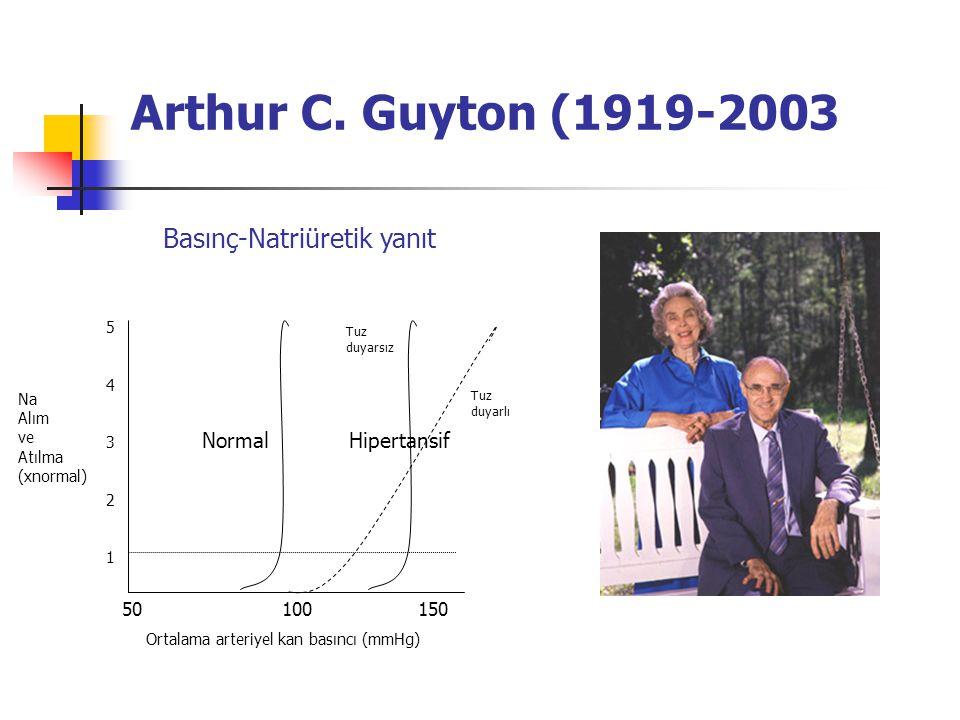 Arthur C. Guyton (1919-2003 Basınç-Natriüretik yanıt