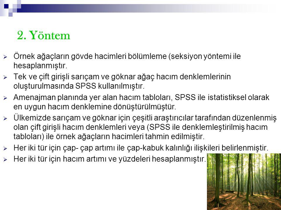2. Yöntem Örnek ağaçların gövde hacimleri bölümleme (seksiyon yöntemi ile hesaplanmıştır.