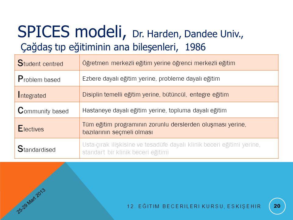 SPICES modeli, Dr. Harden, Dandee Univ
