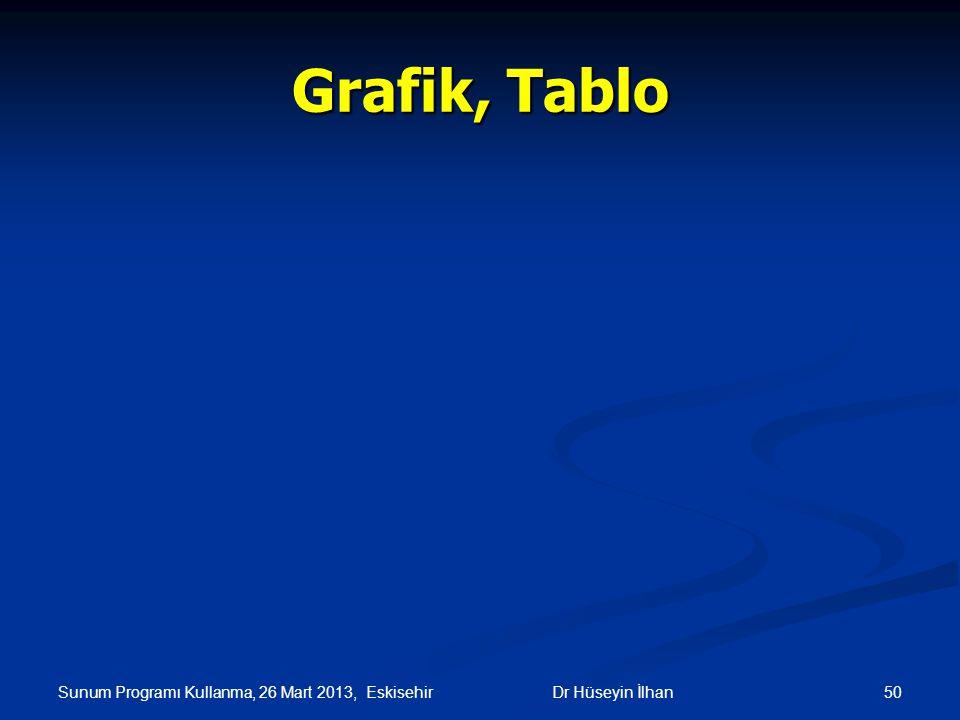 Grafik, Tablo Sunum Programı Kullanma, 26 Mart 2013, Eskisehir