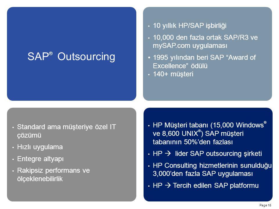 SAP® Outsourcing 10 yıllık HP/SAP işbirliği