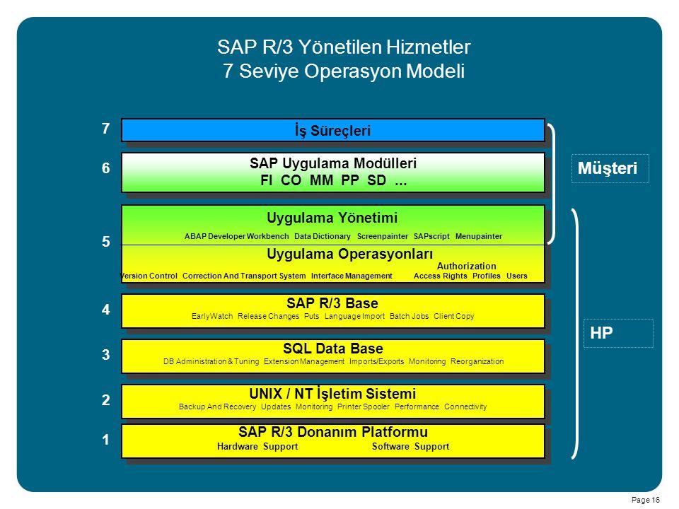 SAP R/3 Yönetilen Hizmetler 7 Seviye Operasyon Modeli