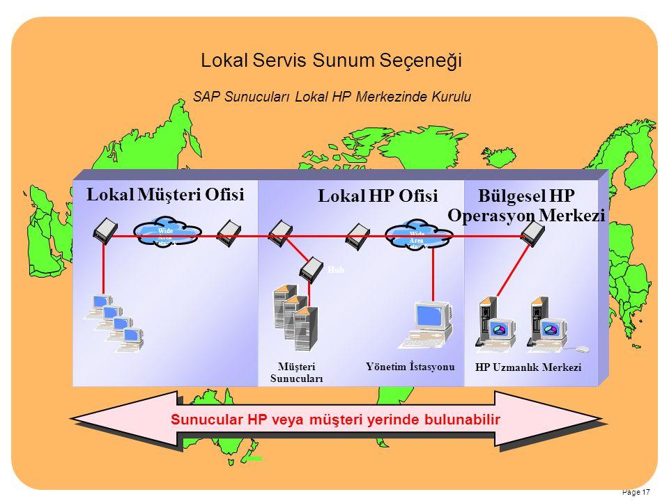 Lokal Servis Sunum Seçeneği SAP Sunucuları Lokal HP Merkezinde Kurulu