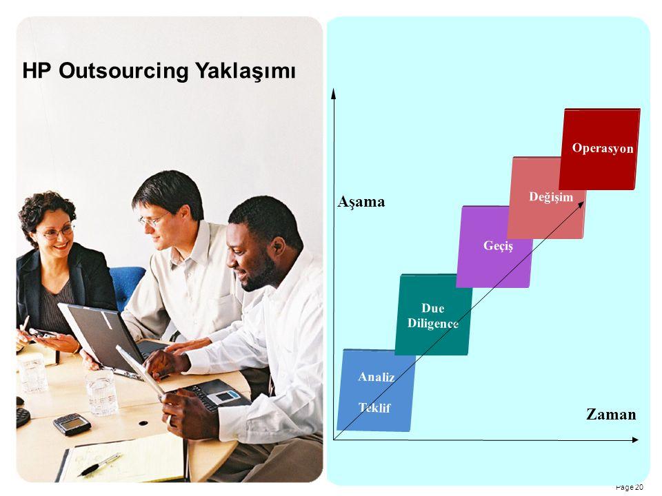 HP Outsourcing Yaklaşımı