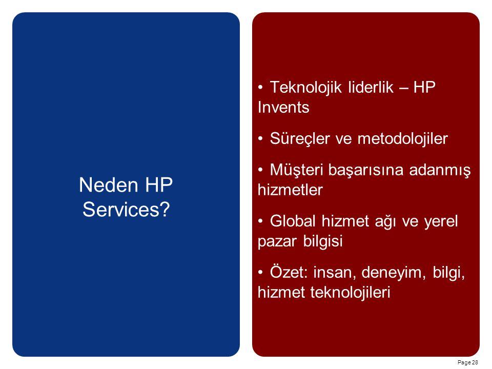 Neden HP Services Teknolojik liderlik – HP Invents