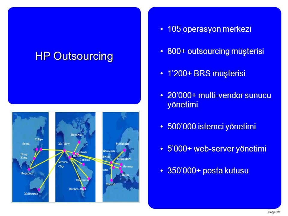 HP Outsourcing 105 operasyon merkezi 800+ outsourcing müşterisi