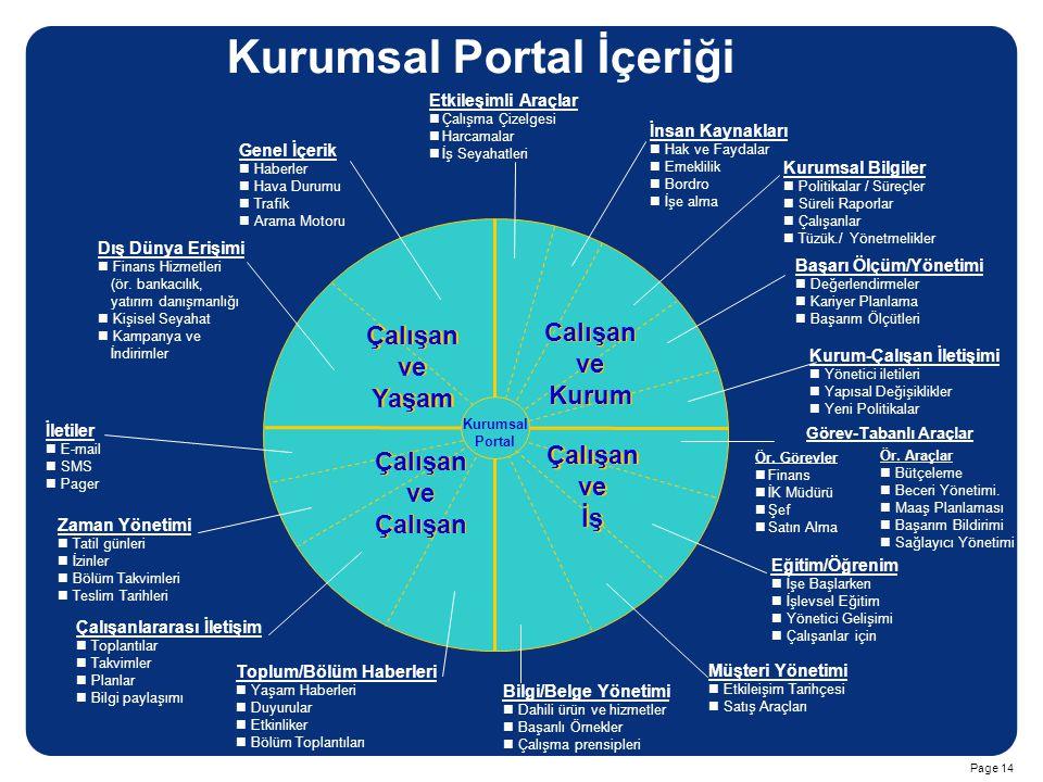 Kurumsal Portal İçeriği Görev-Tabanlı Araçlar