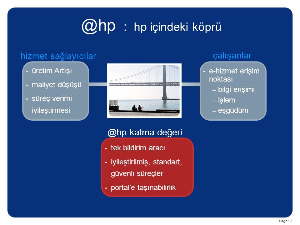 @hp : hp içindeki köprü hizmet sağlayıcılar çalışanlar