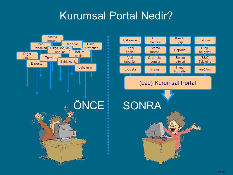 Kurumsal Portal Nedir ÖNCE SONRA