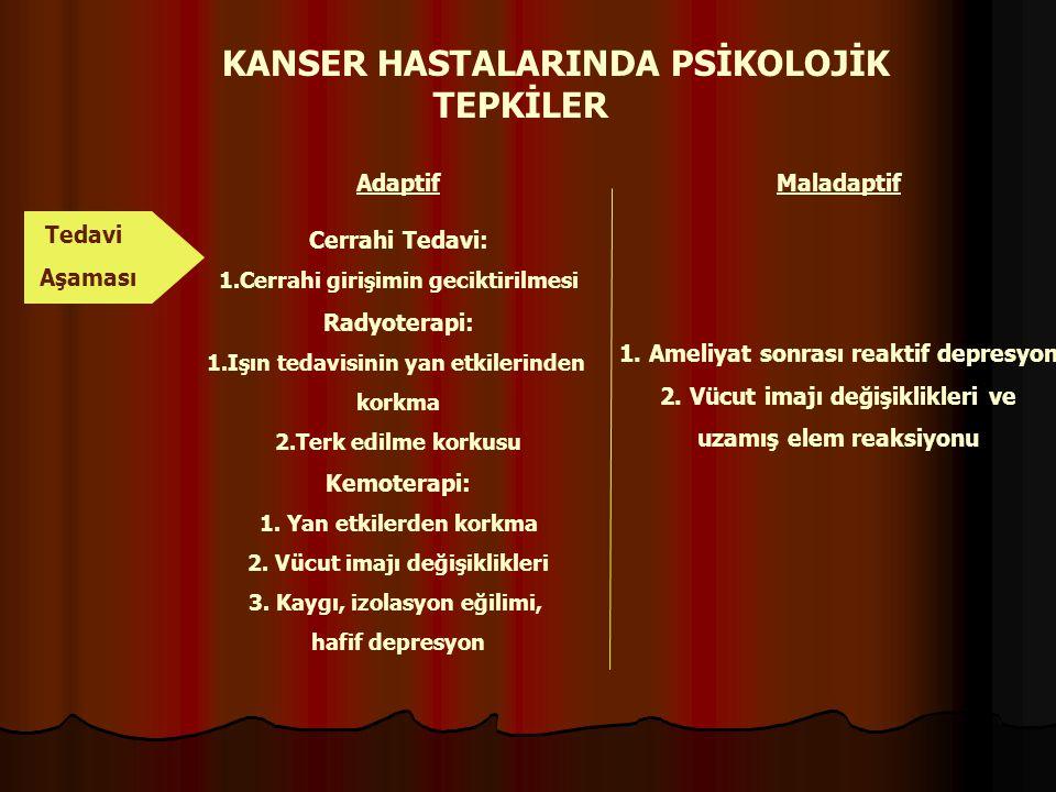 KANSER HASTALARINDA PSİKOLOJİK TEPKİLER