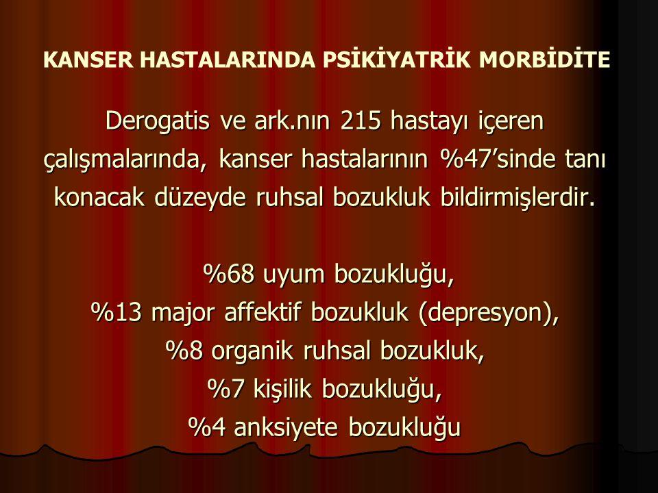 KANSER HASTALARINDA PSİKİYATRİK MORBİDİTE