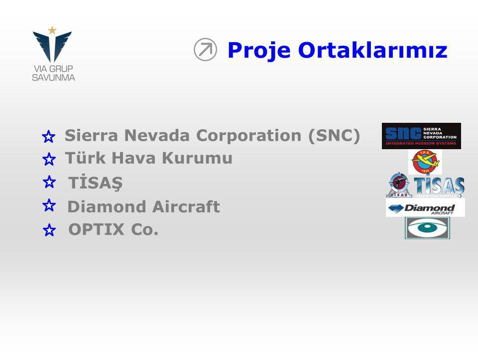 Proje Ortaklarımız Sierra Nevada Corporation (SNC) Türk Hava Kurumu