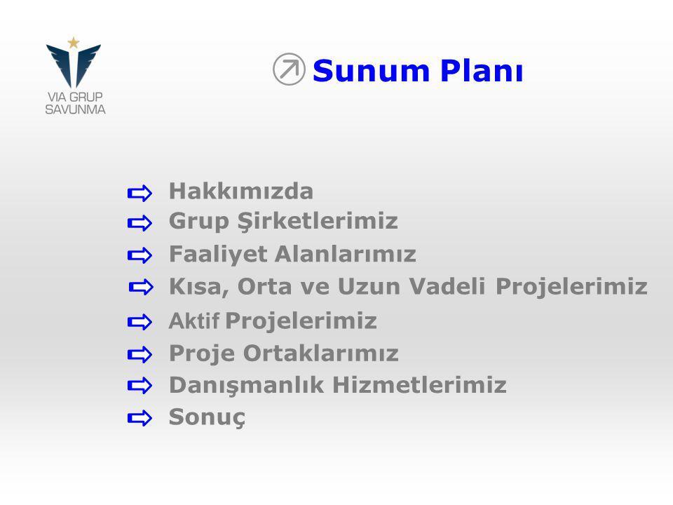 Sunum Planı Hakkımızda Grup Şirketlerimiz Faaliyet Alanlarımız