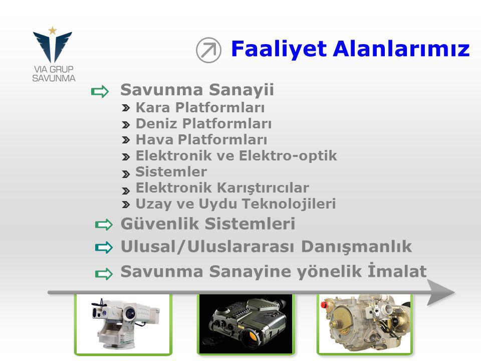 Faaliyet Alanlarımız Savunma Sanayii Güvenlik Sistemleri