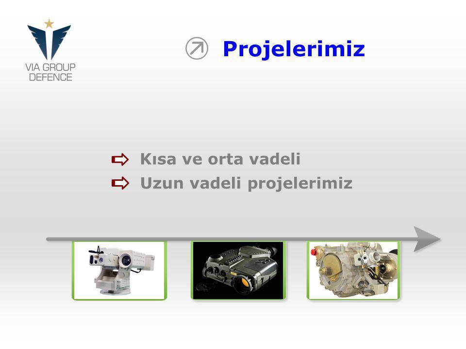 Projelerimiz Kısa ve orta vadeli Uzun vadeli projelerimiz