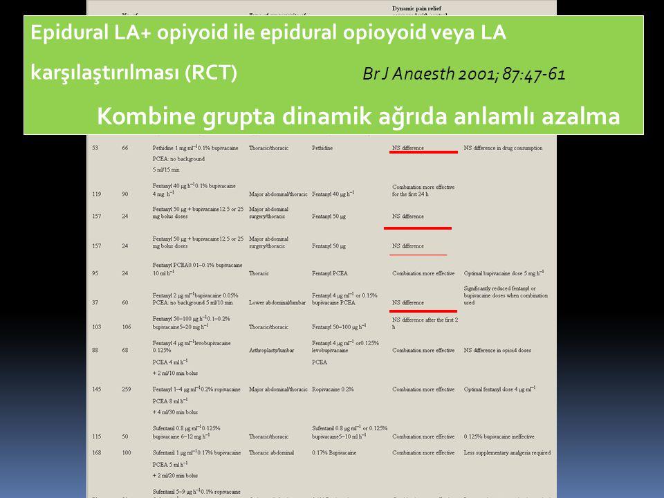 Epidural LA+ opiyoid ile epidural opioyoid veya LA