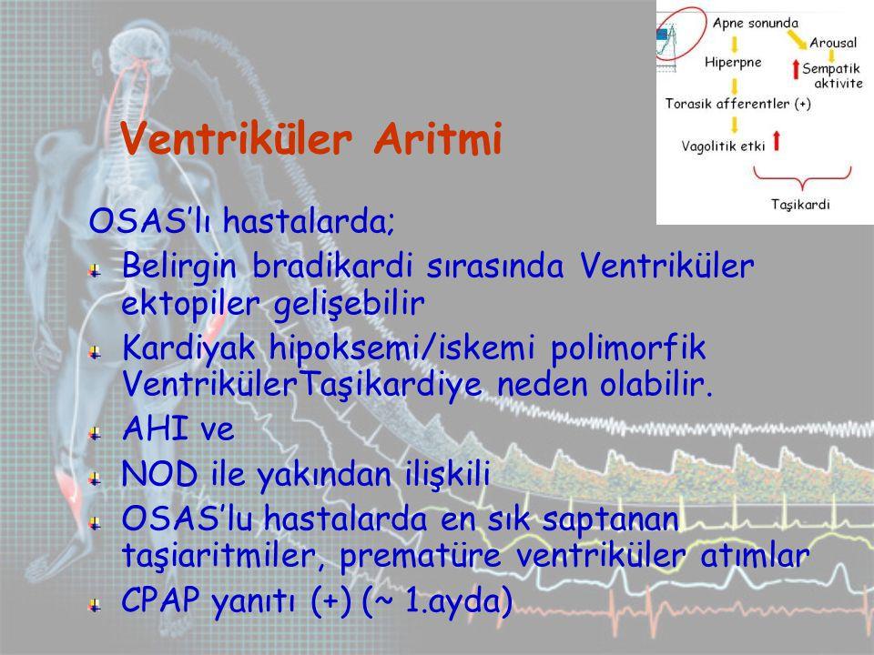 Ventriküler Aritmi OSAS'lı hastalarda;