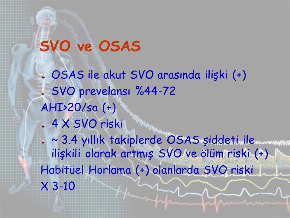 SVO ve OSAS OSAS ile akut SVO arasında ilişki (+)