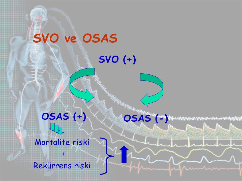 SVO ve OSAS SVO (+) OSAS (+) OSAS (-) Mortalite riski +
