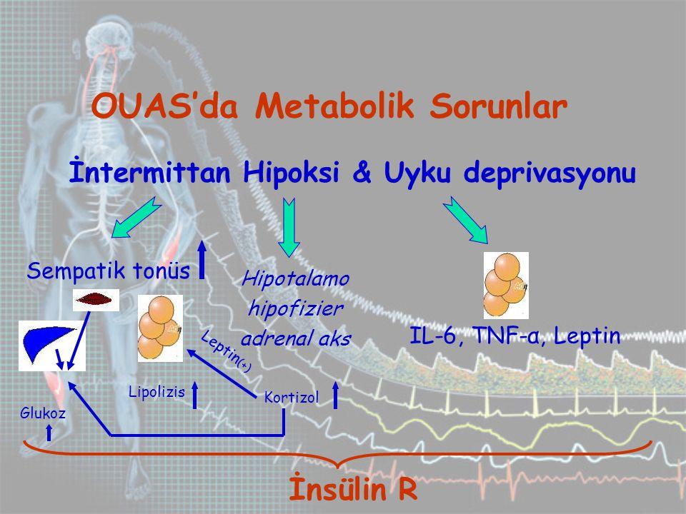 OUAS'da Metabolik Sorunlar
