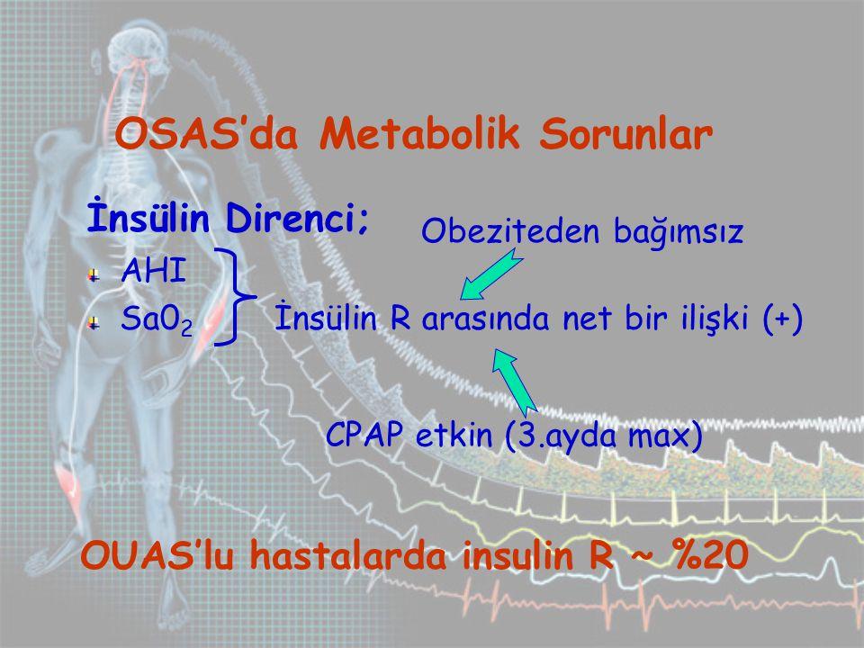 OUAS'lu hastalarda insulin R ~ %20