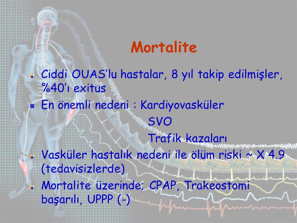 Mortalite Ciddi OUAS'lu hastalar, 8 yıl takip edilmişler, %40'ı exitus