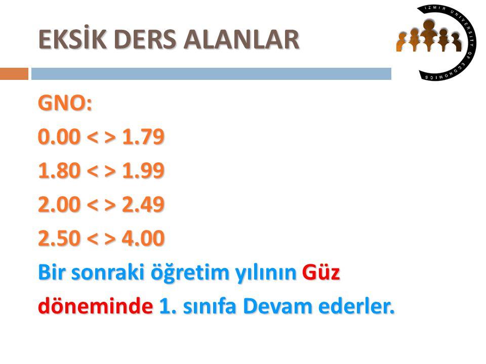 EKSİK DERS ALANLAR GNO: 0.00 < > 1.79 1.80 < > 1.99
