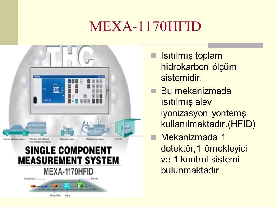 MEXA-1170HFID Isıtılmış toplam hidrokarbon ölçüm sistemidir.