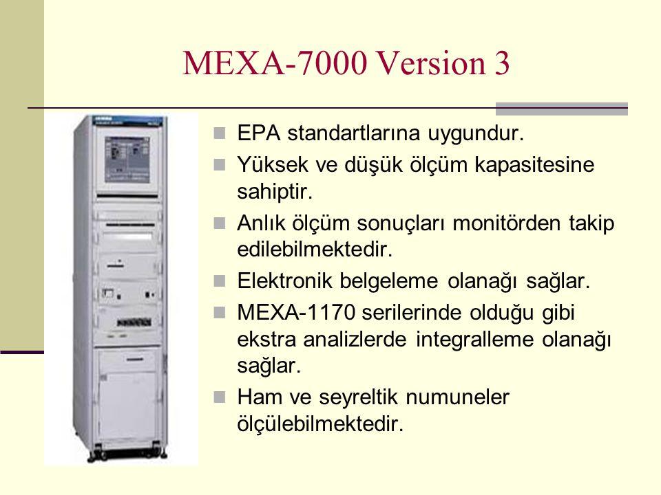 MEXA-7000 Version 3 EPA standartlarına uygundur.