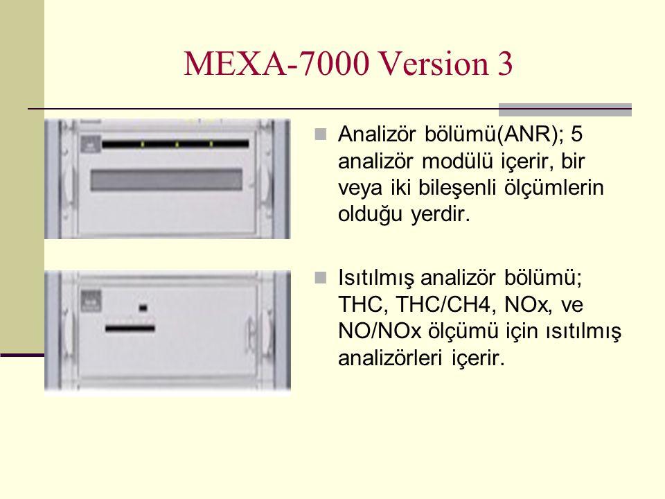 MEXA-7000 Version 3 Analizör bölümü(ANR); 5 analizör modülü içerir, bir veya iki bileşenli ölçümlerin olduğu yerdir.