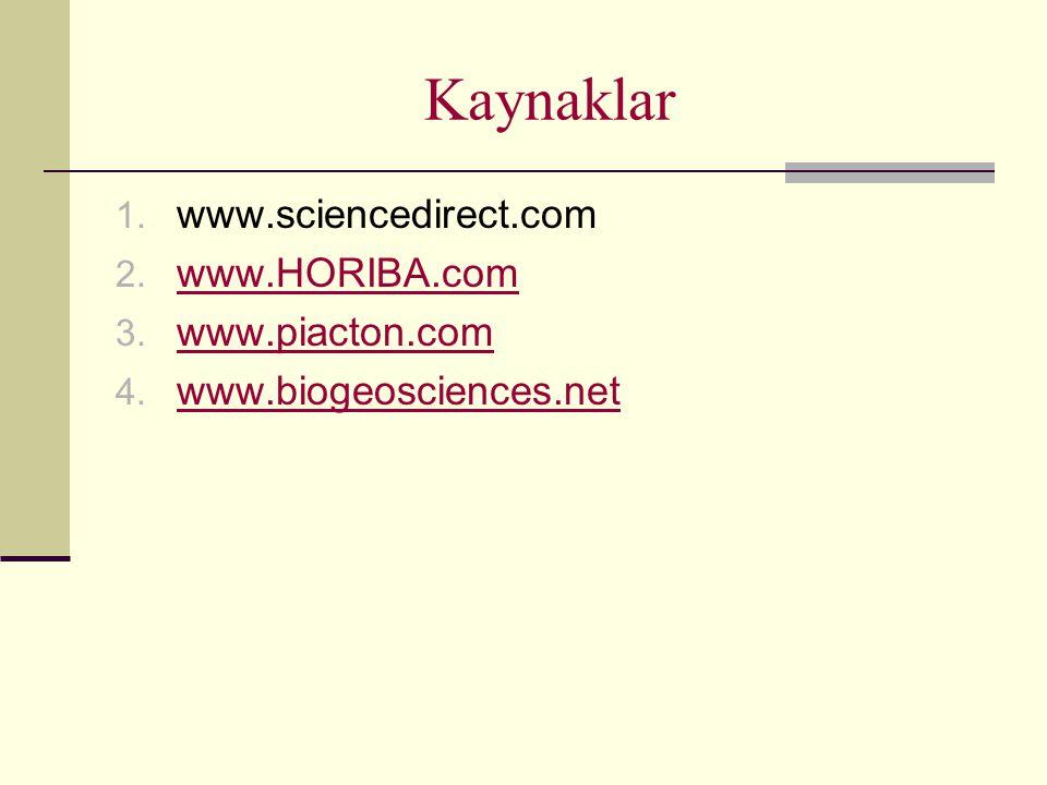 Kaynaklar www.sciencedirect.com www.HORIBA.com www.piacton.com