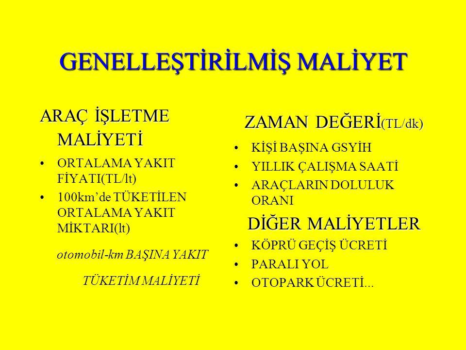 GENELLEŞTİRİLMİŞ MALİYET