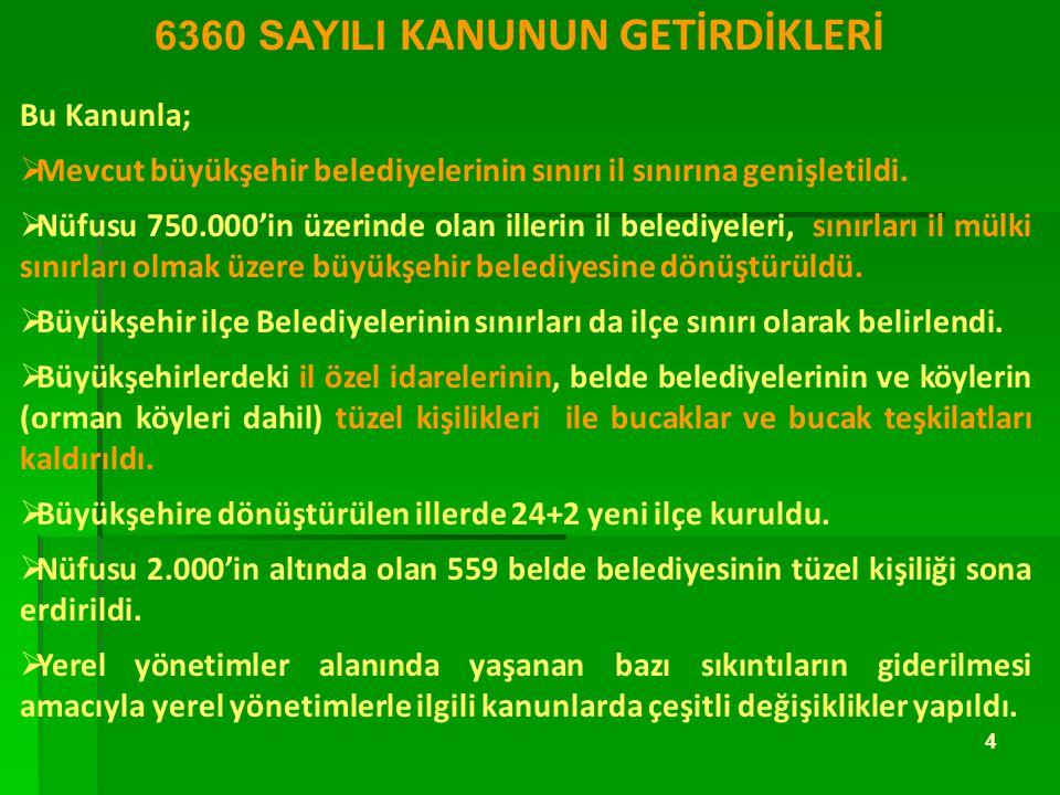 6360 SAYILI KANUNUN GETİRDİKLERİ