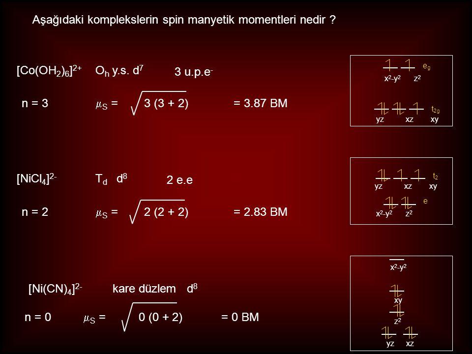 Aşağıdaki komplekslerin spin manyetik momentleri nedir
