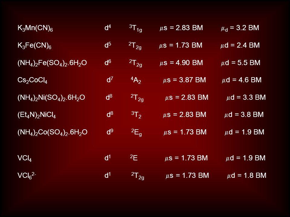 K3Mn(CN)6 d4 3T1g s = 2.83 BM d = 3.2 BM