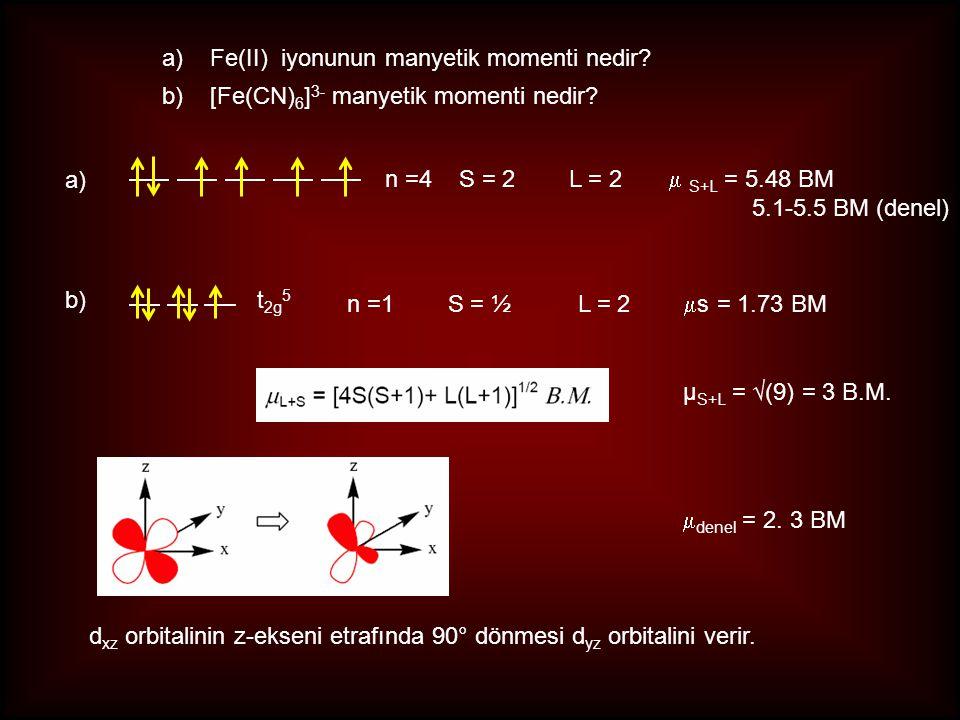 Fe(II) iyonunun manyetik momenti nedir