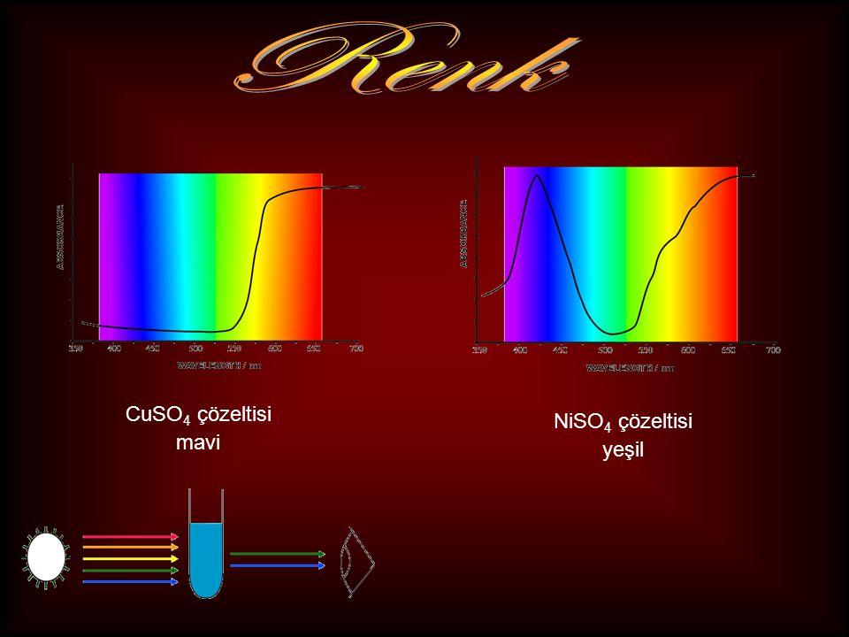 Renk CuSO4 çözeltisi mavi NiSO4 çözeltisi yeşil