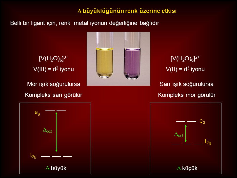 D büyüklüğünün renk üzerine etkisi