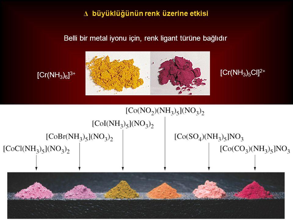 Δ büyüklüğünün renk üzerine etkisi